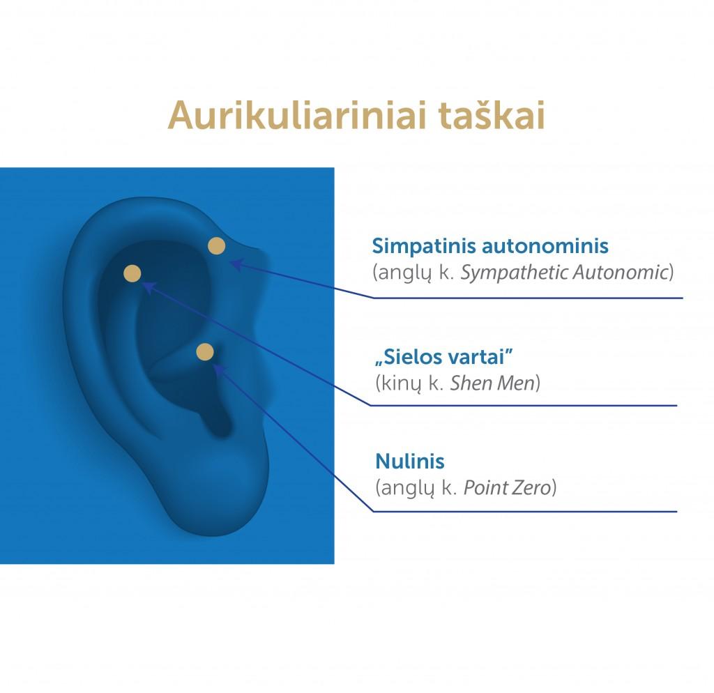 Priklausomybių gydymas klinikoje SUGIHARA